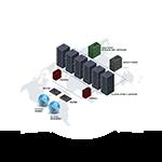 Solutii virtualizare